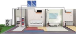Samsung Eco-heating-system gecombineerd met thermische zonne-energie